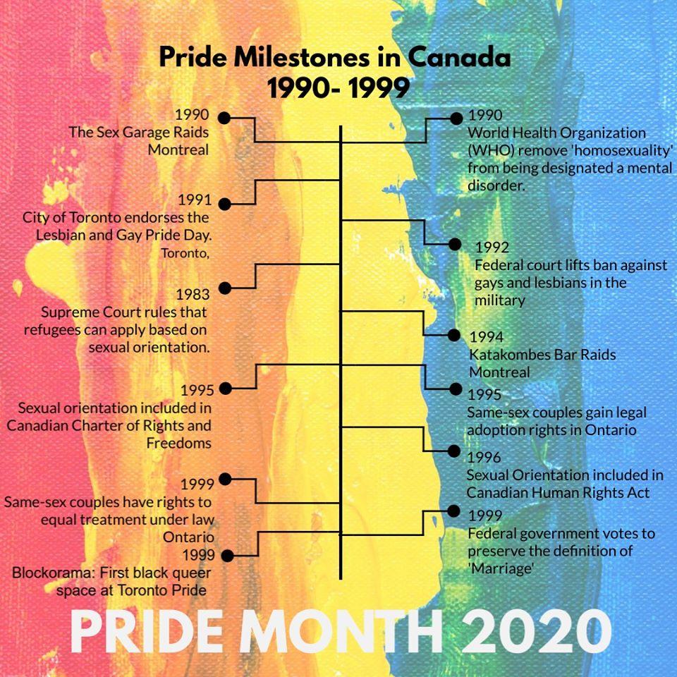 Pride History2