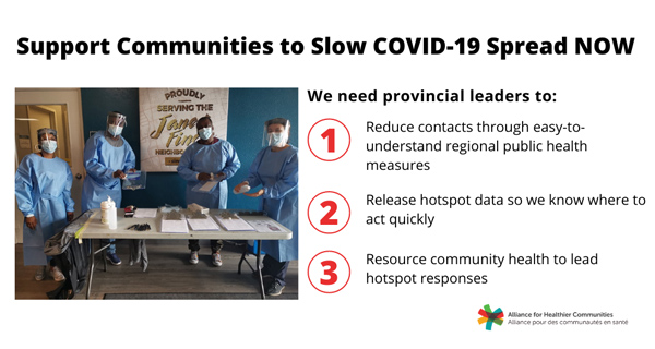 Text graphic with picture of staff at community testing site in Toronto Jane/Finch neighbourhood, that reads: Support Communities to Slow COVID-19 Spread NOW   We need provincial leaders to:   1. Reduce contacts through easy-to-understand regional public health measures 2. Release hotspot data we know where to act quickly 3. Resource community health to lead hotspot responses